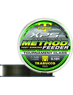 Trabucco T-Force XPS Method Feeder